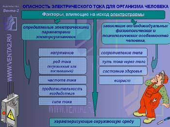 инструктаж ii группы по электробезопасности